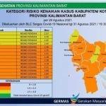 Melawi Zona Orange, Pembelajaran Tatap Muka Diizinkan